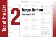 No. 2 is Tampa Harbour.