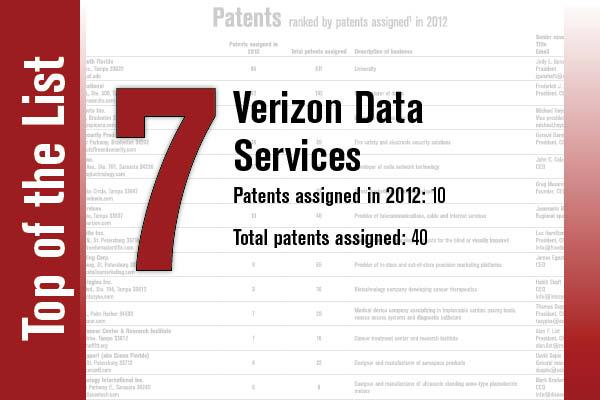 No. 7 on the List is Verizon Data Services.