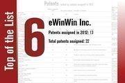 No. 6 on the List is eWinWin Inc.