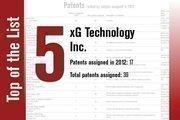 No. 5 on the List is xG Technology Inc.