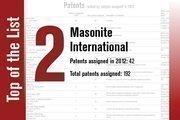 No. 2 on the List is Masonite International.