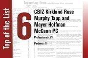 CBIZ is No. 6 on the List.
