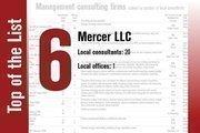 Mercer LLC is No. 6 on the List.