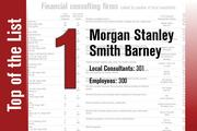 No. 1 on the List is Morgan Stanley Smith Barney.