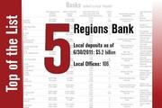 No. 5 on the List is Regions Bank.