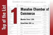 The Manatee Chamber of Commerce is No. 1. It also held the top spot last year.