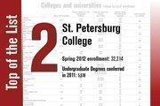 St. Petersburg College is ranked No. 2.