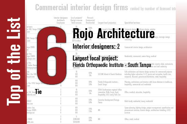 top 7 of the list commercial interior designers tampa bay