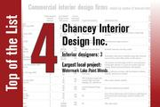 No. 4 on the List is Chancey Interior Design Inc.