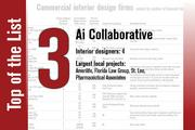 No. 3 on the List is Ai Collaborative.