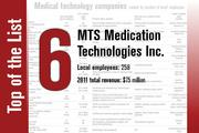 No. 6 on the List is MTS Medication Technologies Inc.