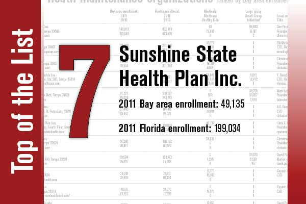 Sunshine State Health Plan Inc. is ranked seventh.