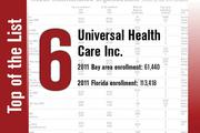 Universal Health Care Inc. is ranked No. 6.