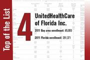 UnitedHealthCare of Florida is ranked No. 4.