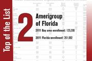 Amerigroup of Florida is second.
