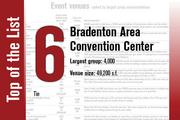 Bradenton Area Convention Center ties for No. 6.