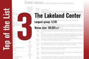 The Lakeland Center lands at No. 3.