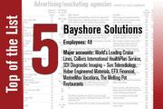 No. 5 on the List is Bayshore Solutions.