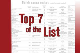 Florida Cancer Centers
