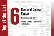 Regional Cancer Center is No. 6 on the list.