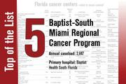 Baptist-South Miami Regional Cancer Program is No. 5 on the list.