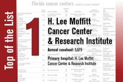 H. Lee Moffitt Cancer Center & Research Institute in Tampa tops the Florida Cancer Centers List.
