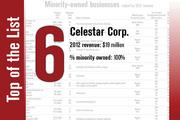 No. 6 on the list is Celestar Corp.