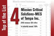No. 4 on the list is Mission Critical Solutions-MCS of Tampa Inc.