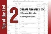 No. 2 on the list is Sanwa Growers Inc.