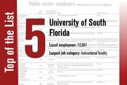 No. 5 on the List is University of South Florida.