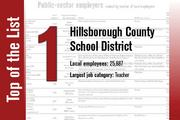 No. 1 on the List is Hillsborough County School District.