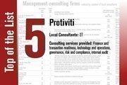Protiviti is No. 5 on the List.