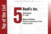 No. 5 on the List is Beall's Inc.