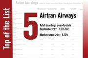 No. 5 on the List is Airtran Airways.