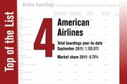 No. 4 on the List is American Airlines.