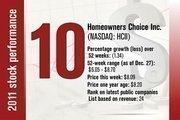 No. 10 is Homeowners Choice Inc.