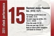 No. 15 is Raymond James Financial Inc.