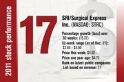 No. 17 is SRI/Surgical Express Inc.