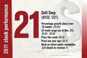 No. 21 is Cott Corp.