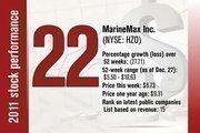 No. 22 is MarineMax Inc.