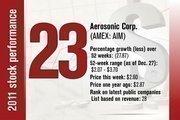 No. 23 is Aerosonic Corp.