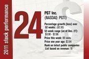 No. 24 is PGT Inc.