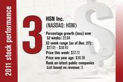 No. 3 is HSN Inc.