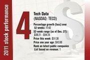 No. 4 is Tech Data.