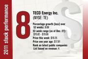 No. 8 is TECO Energy Inc.