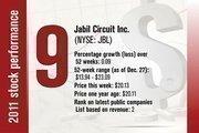No. 9 is Jabil Circuit Inc.