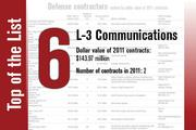 No. 6 on the List is L-3 Communications.