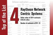 No. 4 on the List is Raytheon.