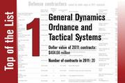 General Dynamics Ordnance and Tactical Systems is the No. 1 defense contractor on the List.