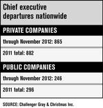 Area CEO departures reflect trends